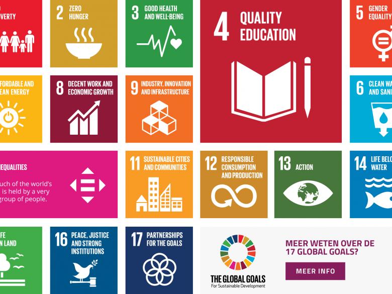 Ontwerp 'Duurzame ontwikkelingsdoelen voor Oranjebuurt'